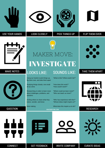 Coaching Investigation in the Makerspace or Studio