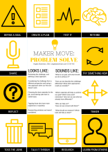 Coaching problem solving in the makerspace or studio (1)