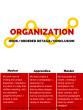 Organization Grades 6-8