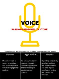 Voice Grades 3-5