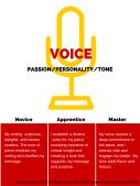 Voices, Grades 6-8